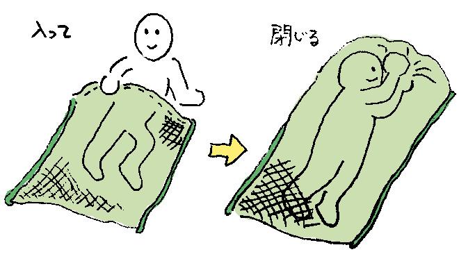 トコジラミ(南京虫・ベッドバグ)対策シート パーフェクトブロックの作り方【海外旅行】